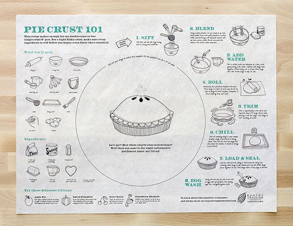 Pie-Crust-101